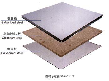 Multilayer Edging Wood Flooring Shanghai Yikuan Raised